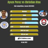Ayoze Perez vs Christian Atsu h2h player stats