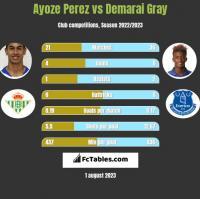 Ayoze Perez vs Demarai Gray h2h player stats