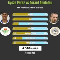 Ayoze Perez vs Gerard Deulofeu h2h player stats
