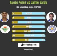 Ayoze Perez vs Jamie Vardy h2h player stats