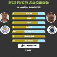 Ayoze Perez vs Jose Izquierdo h2h player stats