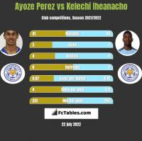 Ayoze Perez vs Kelechi Iheanacho h2h player stats