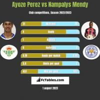 Ayoze Perez vs Nampalys Mendy h2h player stats