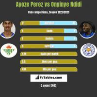 Ayoze Perez vs Onyinye Ndidi h2h player stats