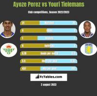 Ayoze Perez vs Youri Tielemans h2h player stats