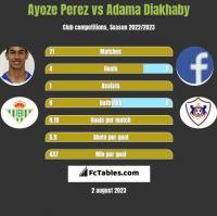 Ayoze Perez vs Adama Diakhaby h2h player stats