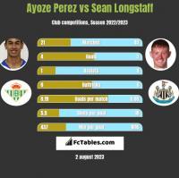 Ayoze Perez vs Sean Longstaff h2h player stats