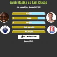 Ayub Masika vs Sam Clucas h2h player stats