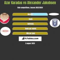 Azar Karadas vs Alexander Jakobsen h2h player stats