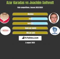 Azar Karadas vs Joachim Soltvedt h2h player stats