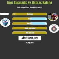 Azer Busuladic vs Bebras Natcho h2h player stats