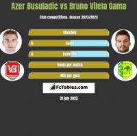 Azer Busuladic vs Bruno Vilela Gama h2h player stats