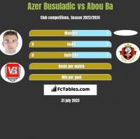 Azer Busuladic vs Abou Ba h2h player stats