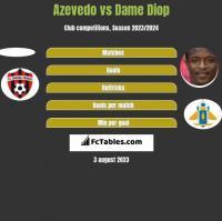 Azevedo vs Dame Diop h2h player stats