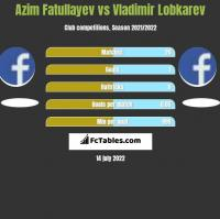 Azim Fatullayev vs Vladimir Lobkarev h2h player stats