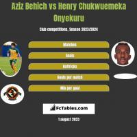 Aziz Behich vs Henry Chukwuemeka Onyekuru h2h player stats