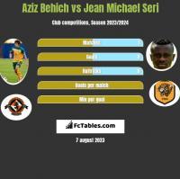 Aziz Behich vs Jean Michael Seri h2h player stats