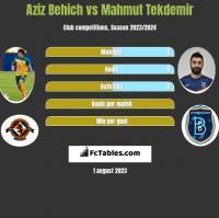 Aziz Behich vs Mahmut Tekdemir h2h player stats