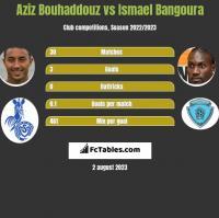 Aziz Bouhaddouz vs Ismael Bangoura h2h player stats