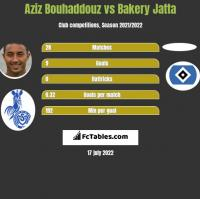 Aziz Bouhaddouz vs Bakery Jatta h2h player stats
