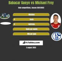 Babacar Gueye vs Michael Frey h2h player stats
