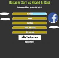 Babacar Sarr vs Khalid Al Kabi h2h player stats