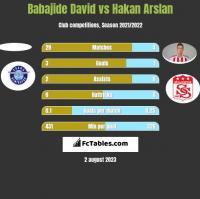 Babajide David vs Hakan Arslan h2h player stats
