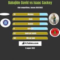 Babajide David vs Isaac Sackey h2h player stats