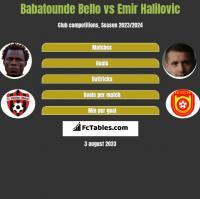 Babatounde Bello vs Emir Halilovic h2h player stats
