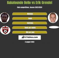 Babatounde Bello vs Erik Grendel h2h player stats