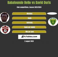 Babatounde Bello vs David Duris h2h player stats