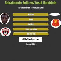 Babatounde Bello vs Yusuf Bamidele h2h player stats