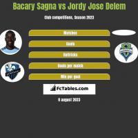Bacary Sagna vs Jordy Jose Delem h2h player stats