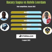 Bacary Sagna vs Kelvin Leerdam h2h player stats