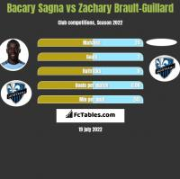 Bacary Sagna vs Zachary Brault-Guillard h2h player stats