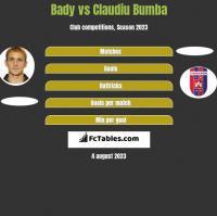 Bady vs Claudiu Bumba h2h player stats