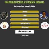 Bafetimbi Gomis vs Cheick Diabate h2h player stats