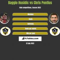 Baggio Husidic vs Chris Pontius h2h player stats