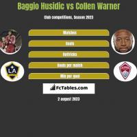 Baggio Husidic vs Collen Warner h2h player stats