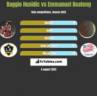 Baggio Husidic vs Emmanuel Boateng h2h player stats