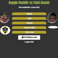 Baggio Husidic vs Fatai Alashe h2h player stats