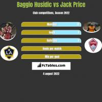 Baggio Husidic vs Jack Price h2h player stats