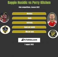 Baggio Husidic vs Perry Kitchen h2h player stats