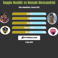 Baggio Husidic vs Romain Alessandrini h2h player stats