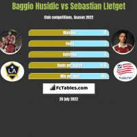 Baggio Husidic vs Sebastian Lletget h2h player stats