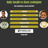 Baily Cargill vs Dean Lewington h2h player stats