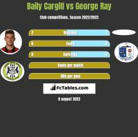 Baily Cargill vs George Ray h2h player stats