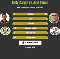 Baily Cargill vs Joel Lynch h2h player stats