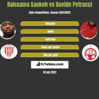 Baissama Sankoh vs Davide Petrucci h2h player stats