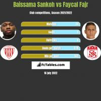 Baissama Sankoh vs Faycal Fajr h2h player stats